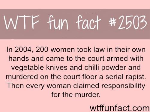 Weird Facts About Women Fun Fact About Women �...