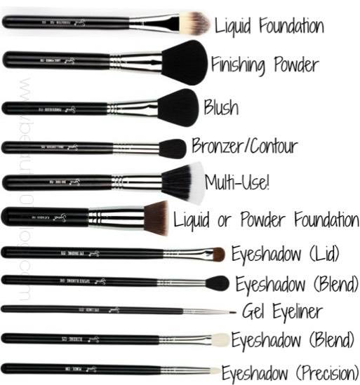 Different Types Of Makeup Brushes Amp Their Uses Trusper