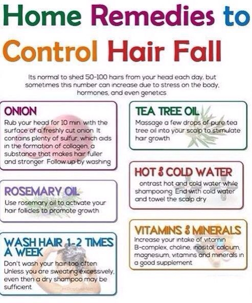 Hair Fall Solution Natural Remedies