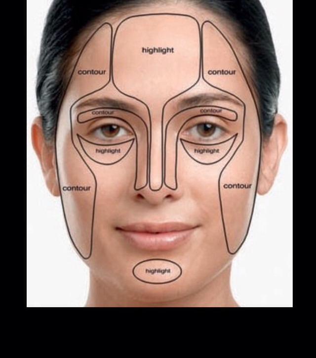 Contour chart makeup
