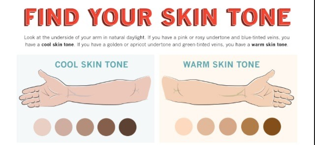 Perfect Makeup And Hair Colors For Your Eyes And Skin Tone ...