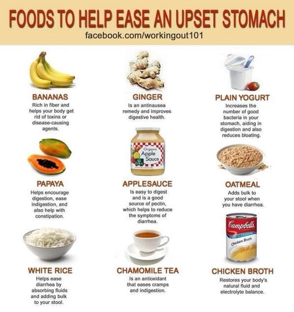 Best Food And Drink For Upset Stomach