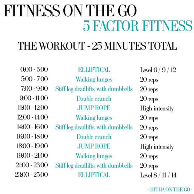 25 Minute Fat Burning Workout!