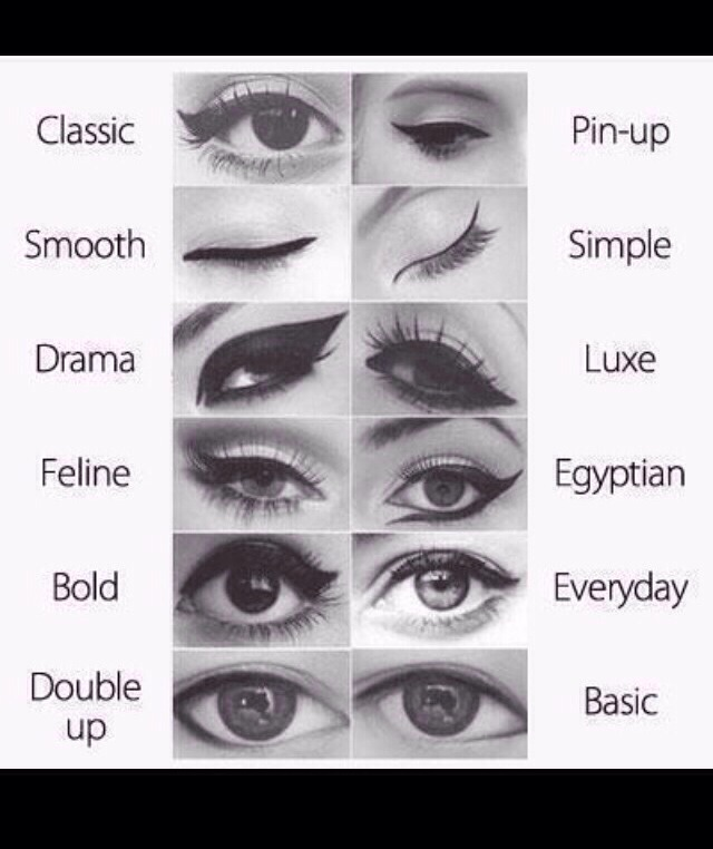 Types Of Eyeliners!!!! #tipit