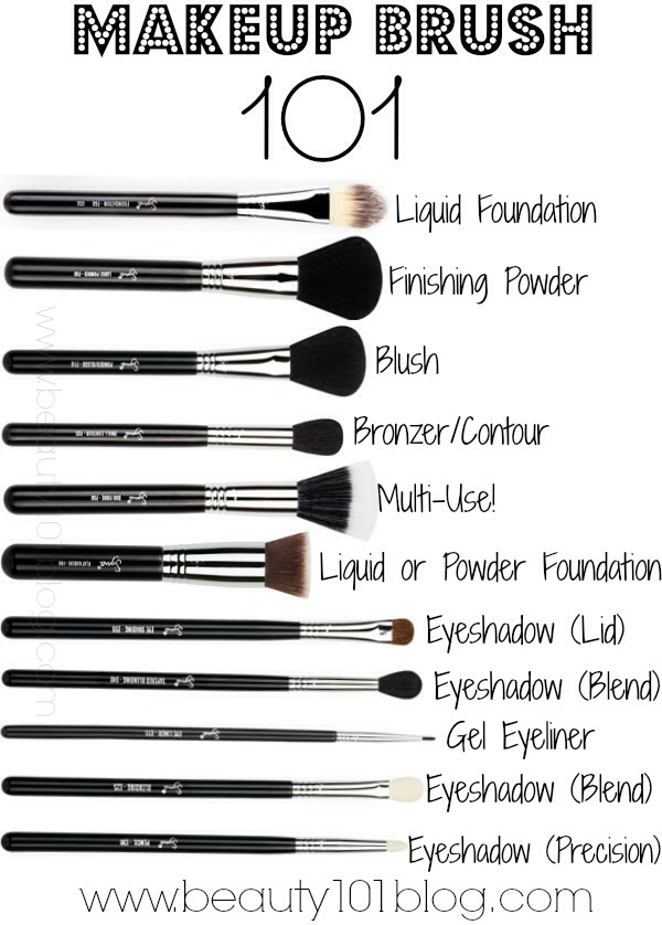 Makeup Brushes 101. All The Tips For Brushes You'll Ever