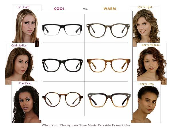 Eyeglasses Frame According To Face Shape : How To Choose Frame And Sunglasses According To Face Shape ...