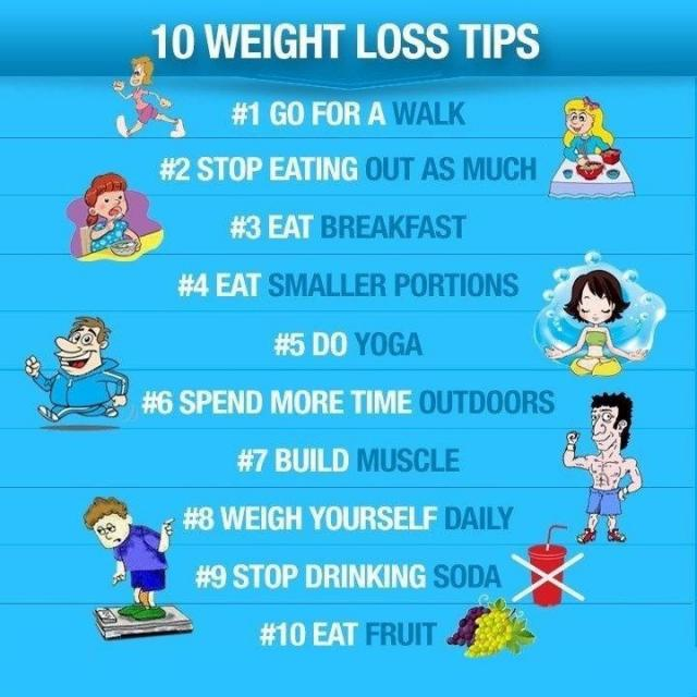 Lose 20 of body fat image 7