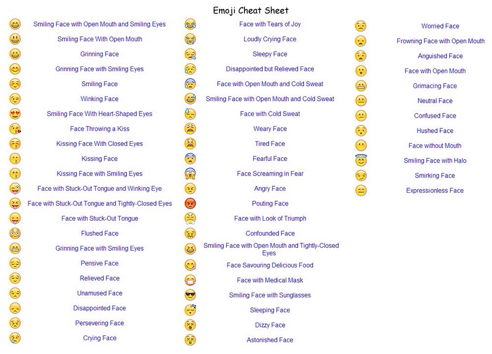 emoji cheat sheet trusper. Black Bedroom Furniture Sets. Home Design Ideas