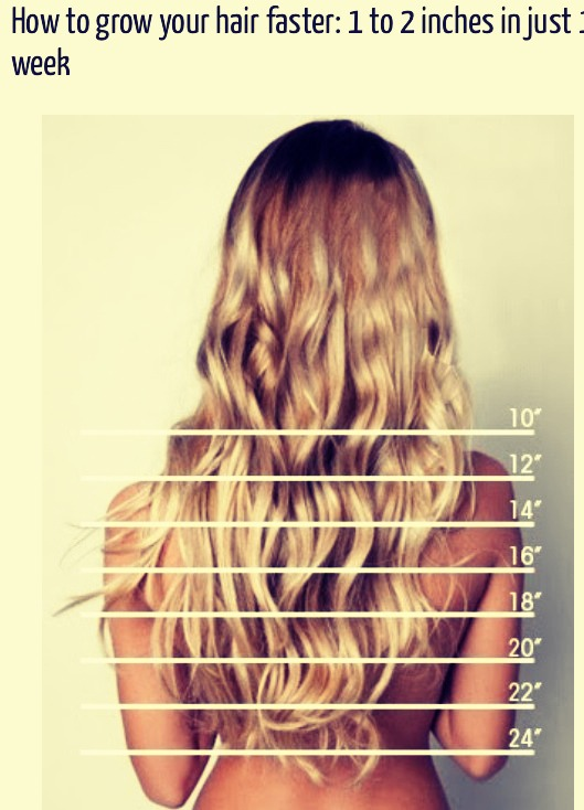 How to Grow Your Hair 4 Inches in a Week