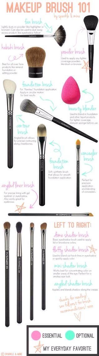 Brushes 101!