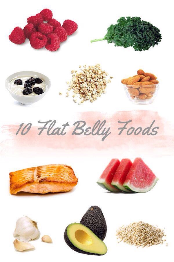 Foods To Avoid To Get Rid Of Belly Fat