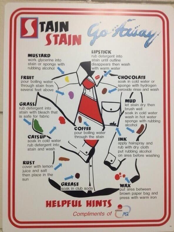 how to get rid of fat stains