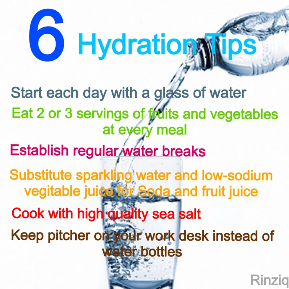 Stay Hydrated This Summer!?6 Hydration Tips? | Trusper