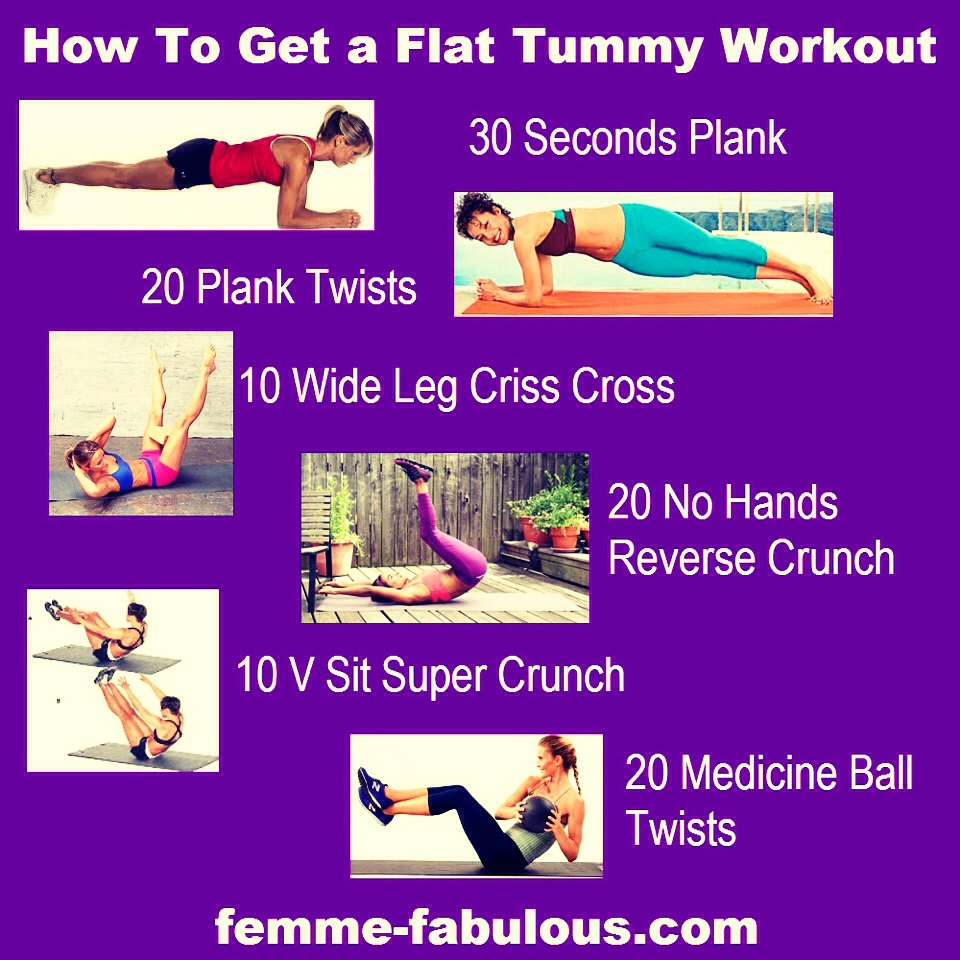 how to get stomach flat in a week