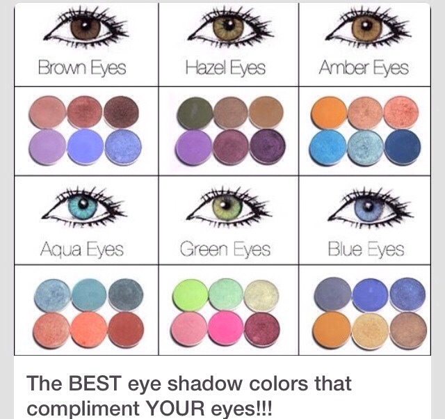 The Best Eyeshadow Colors That Compliment Your Eyes.