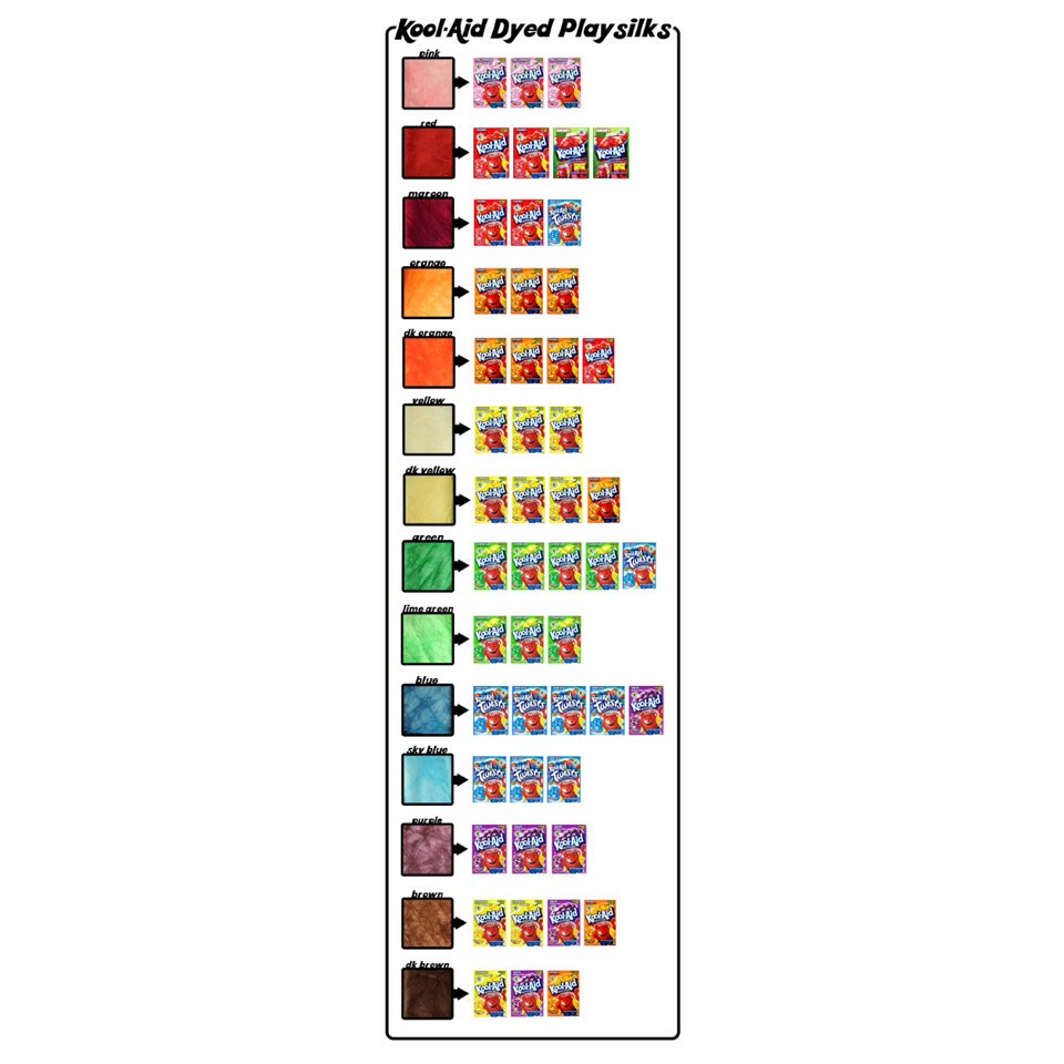 Kool Aid Color Dye Guide Trusper