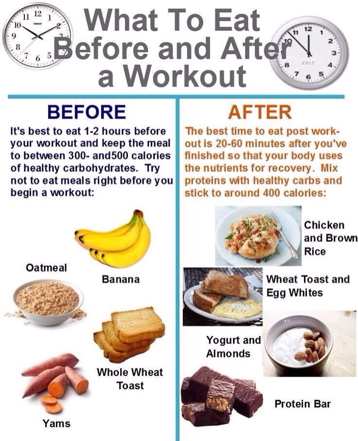 healthy food to eat after workout