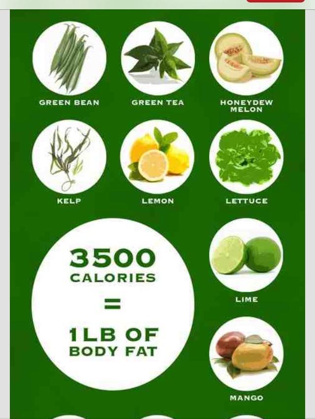 Zero Calorie Foods Trusper