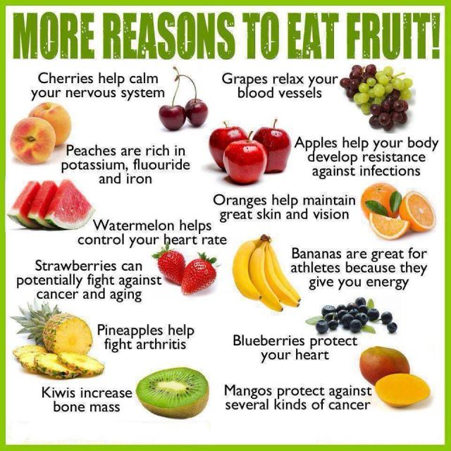 Health Benefits Of Different Fruits