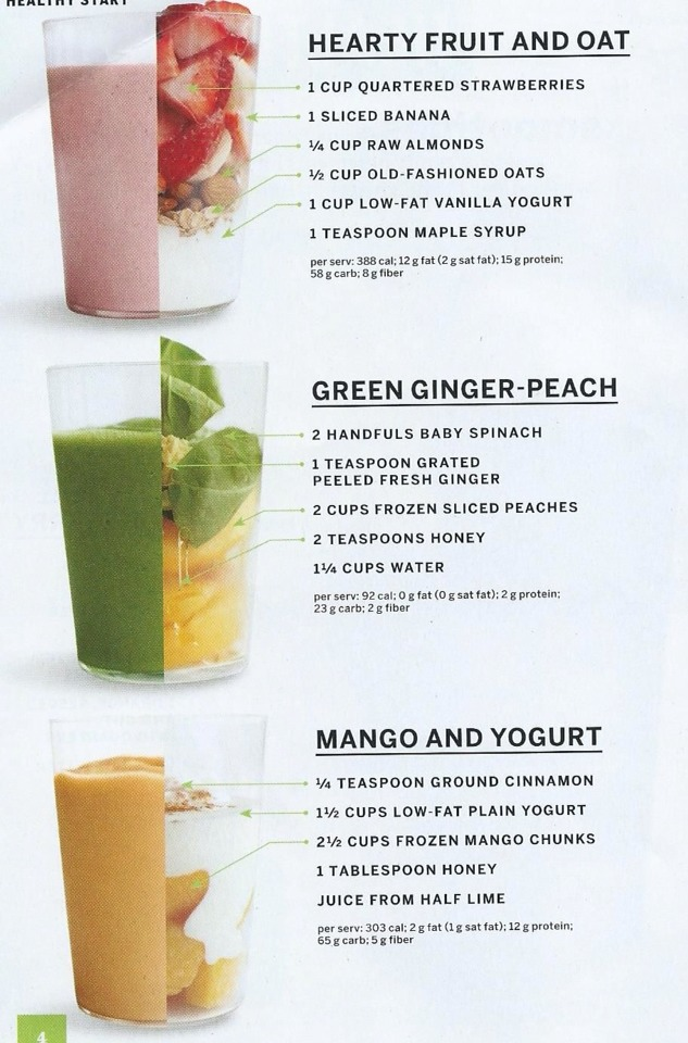 Easy Healthy Fruit Smoothie Recipe