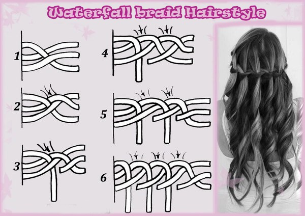 9 Easy Amp Cute Braid Tutorial 😍🎀 Trusper