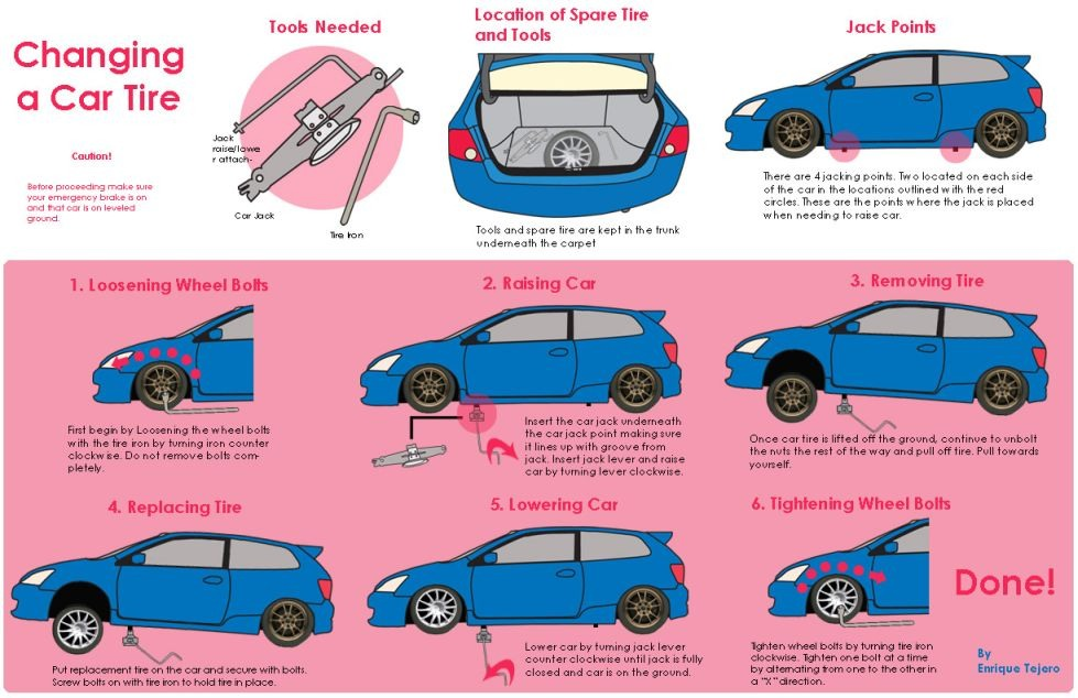 How To Change A Car Tire - Save This Tip (Like First!)