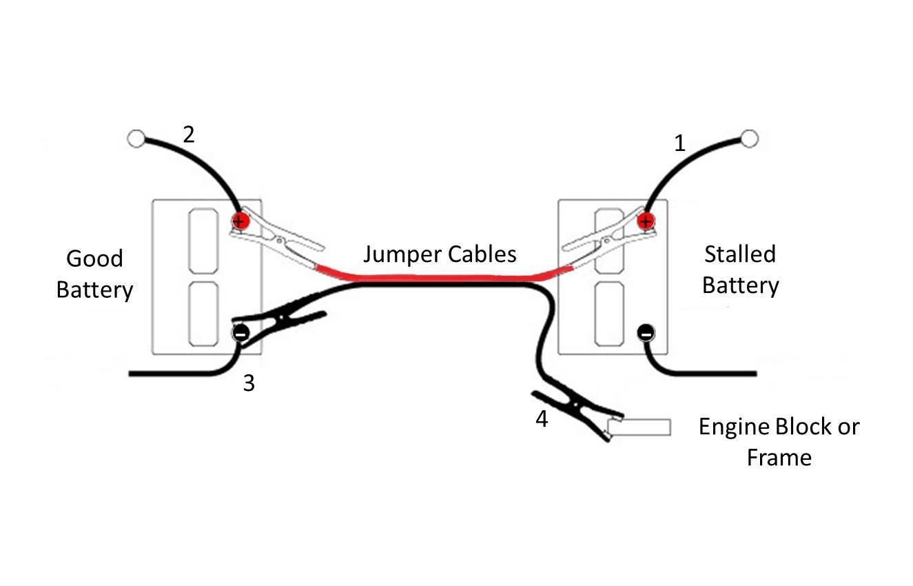 how to jump start a car ud83d udcaa ud83d ude97