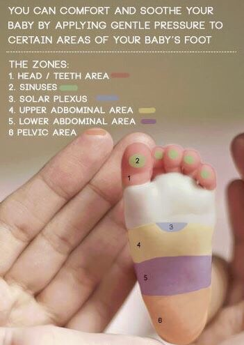 Comfort Baby By Using Pressure Points