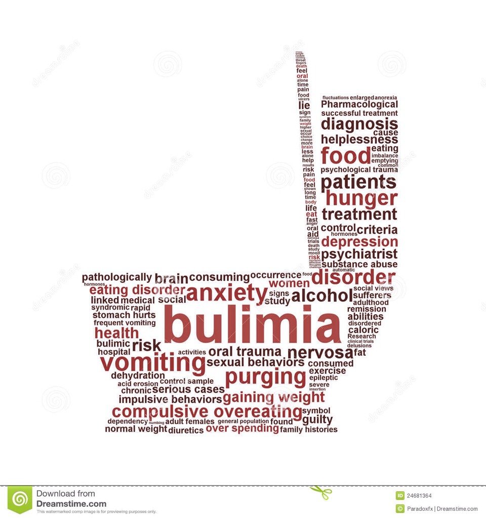 Bulimia Signs and Symptoms - weight loss/gain, food going missing ...