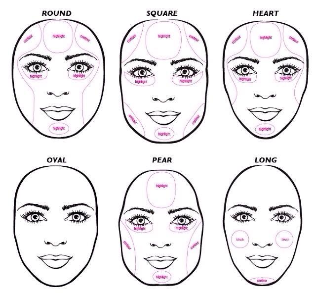 Cara Make Up Sesuai Bentuk Wajah