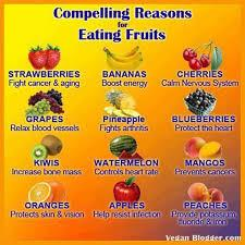 Compelling Reasons To Eat Fruit