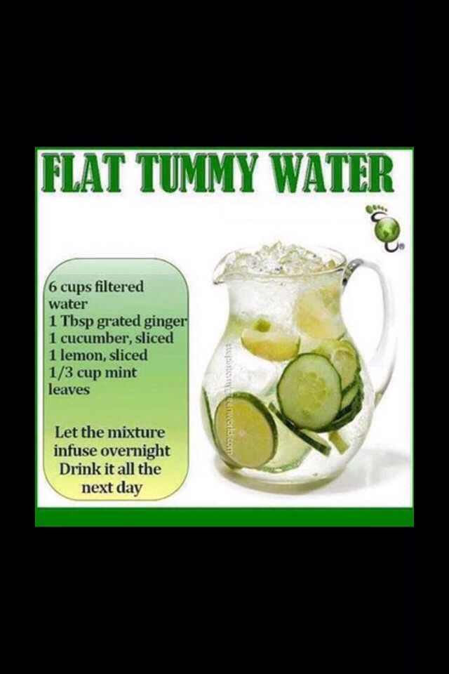 Flat Tummy Water!! 😊