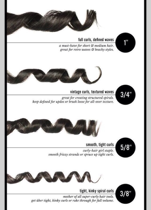 Great Information Abt Curling Iron Size Trusper