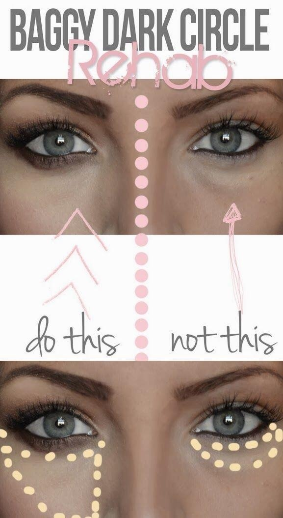 Where To Apply Concealer, Reduce Dark Circles.
