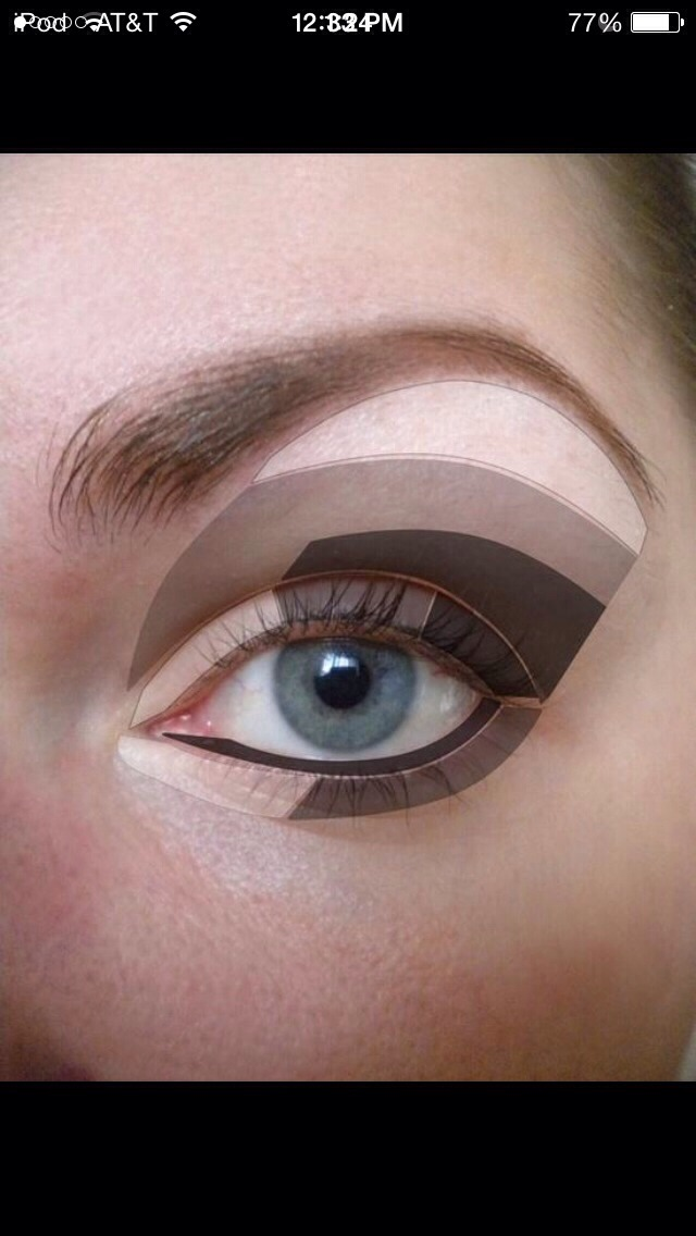 How To Properly Put Eyeshadow