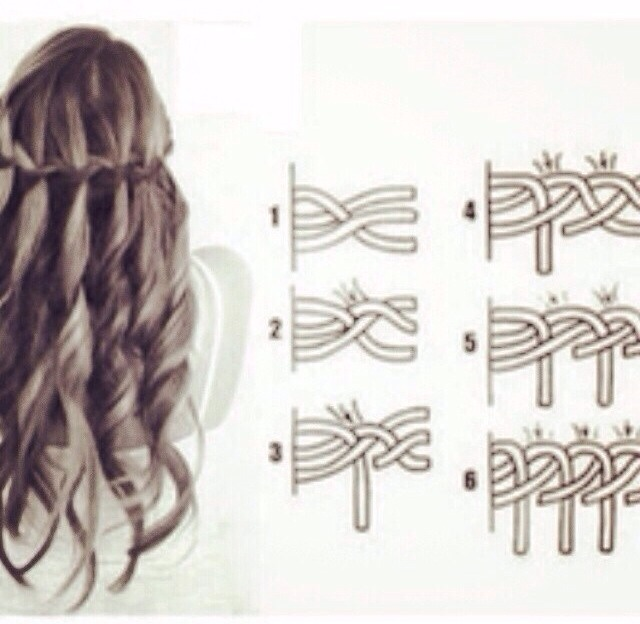 How To Do A Fishtail Braid Newhairstylesformen2014 Com