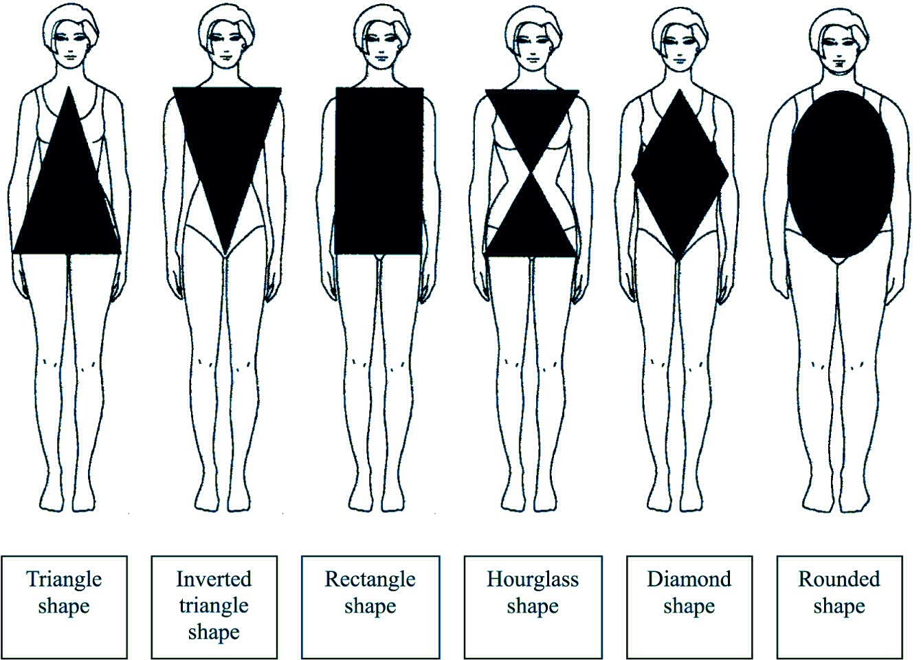 Find Your Body Type That Is Best For A Dress