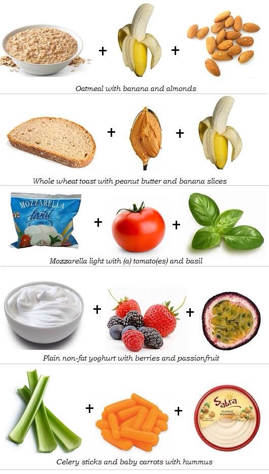 food combo to lose weight