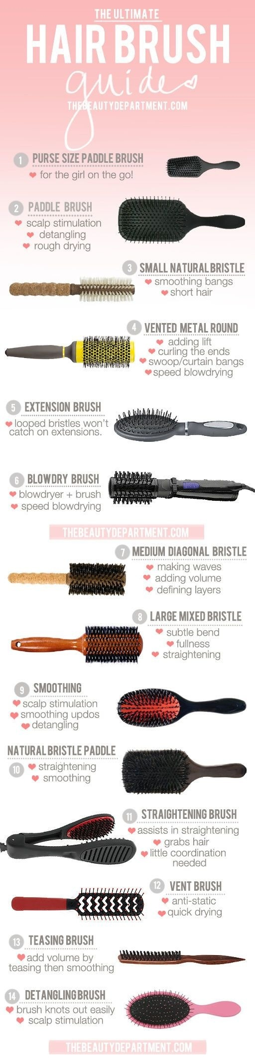 Brush Guide!