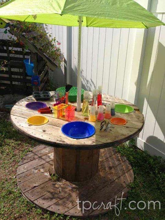 Fun Backyard Ideas For Toddlers : Fun Backyard Ideas For Kids ??  Trusper