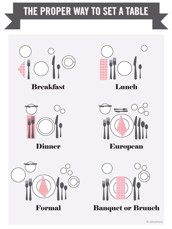 The Proper Way To Set A Table For Breakfast Lunch Dinner