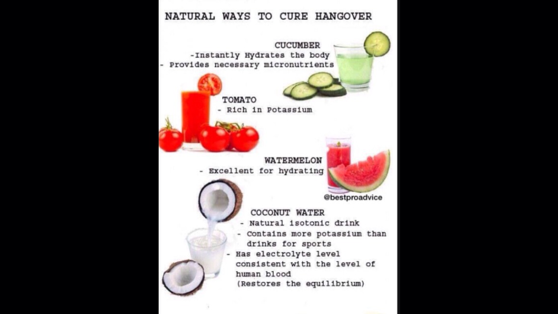 Natural Ways To Help A Hangover