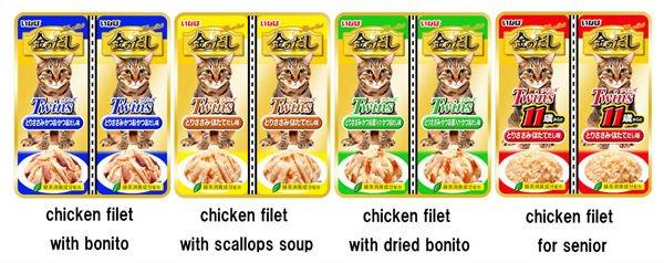 Types Of Cat Food