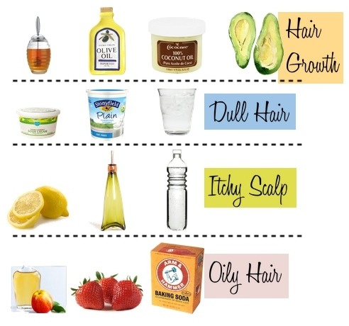 how to make a homemade deep conditioning hair mask
