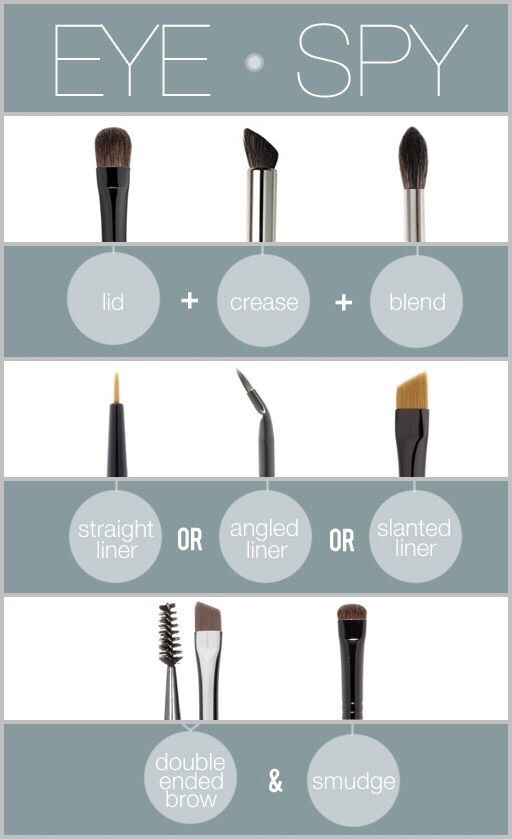 Everything You Need To Know About Makeup Brushes