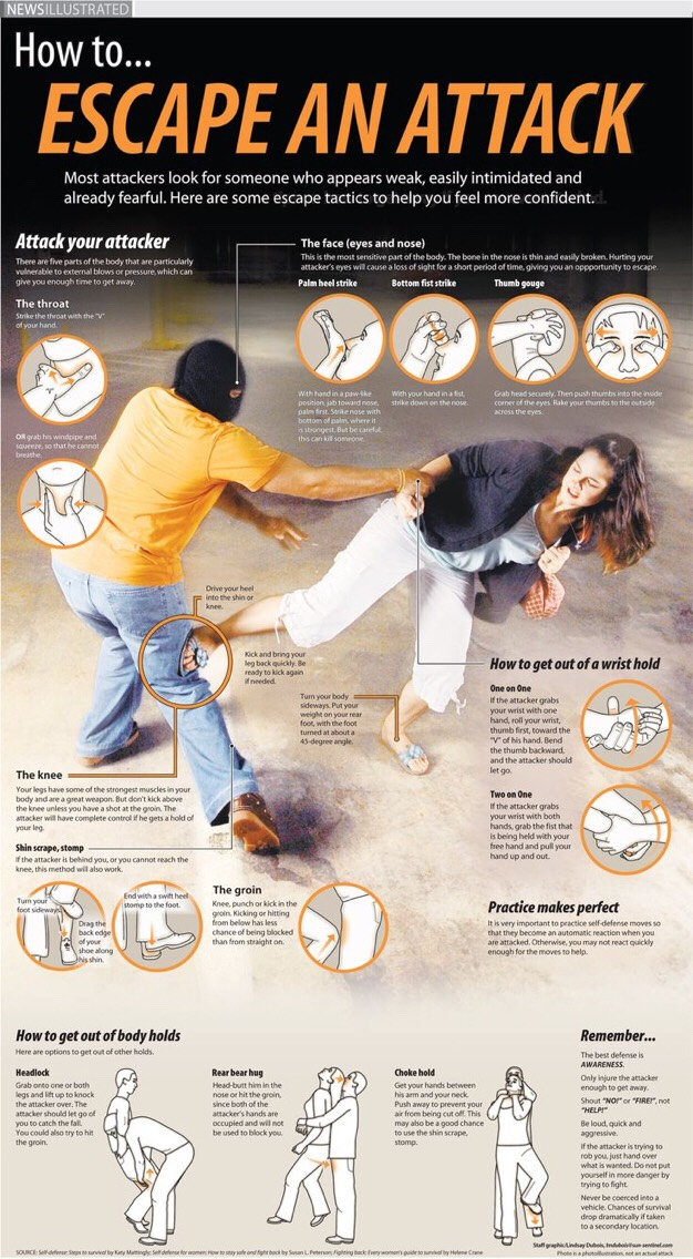 🌟 How To Escape An Attack🌟👏