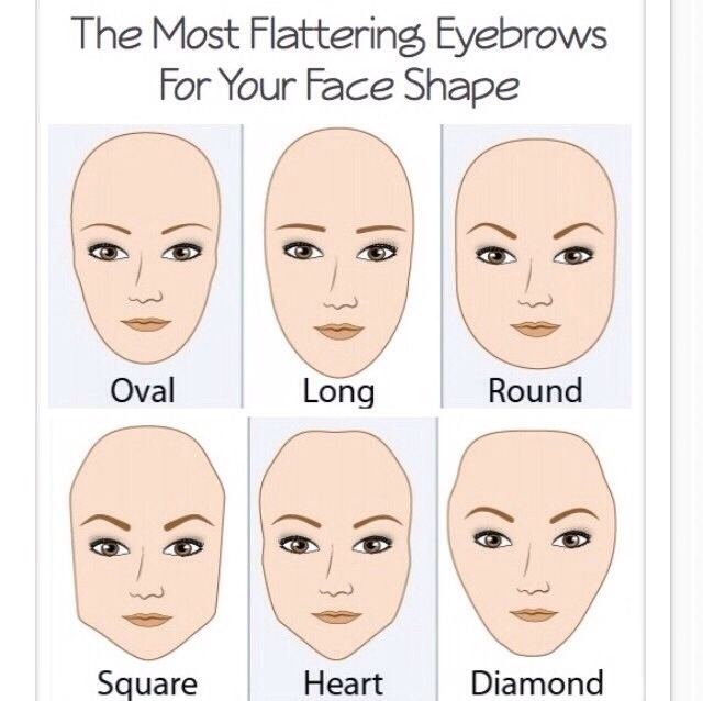 The Perfect Eyebrow For Your Face Shape!   Trusper