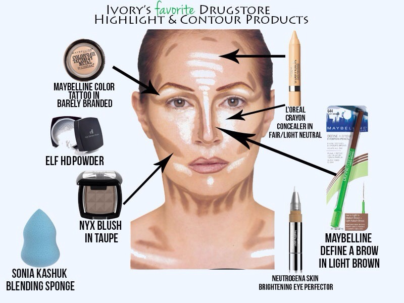 What Makeup To Use To Contour Your Face | Saubhaya Makeup